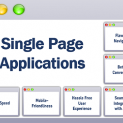 What is Single Page Application?